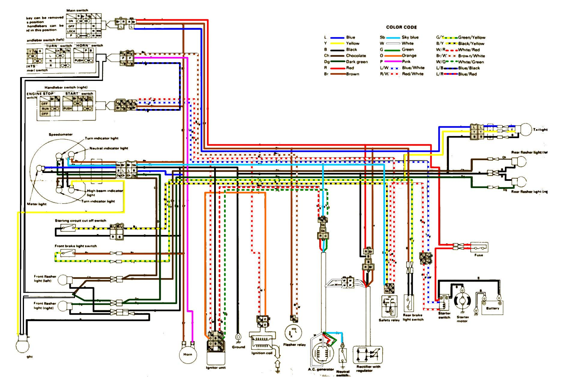 ... \u2022 Rh Itgenergy Co At Hyosung Wiring Diagram Gt Efi Wiring Diagram  Colour Overlay Rh Rokcixt Tripa Co 250cc Scooter Wiring For China Xingyue  Scooter ...