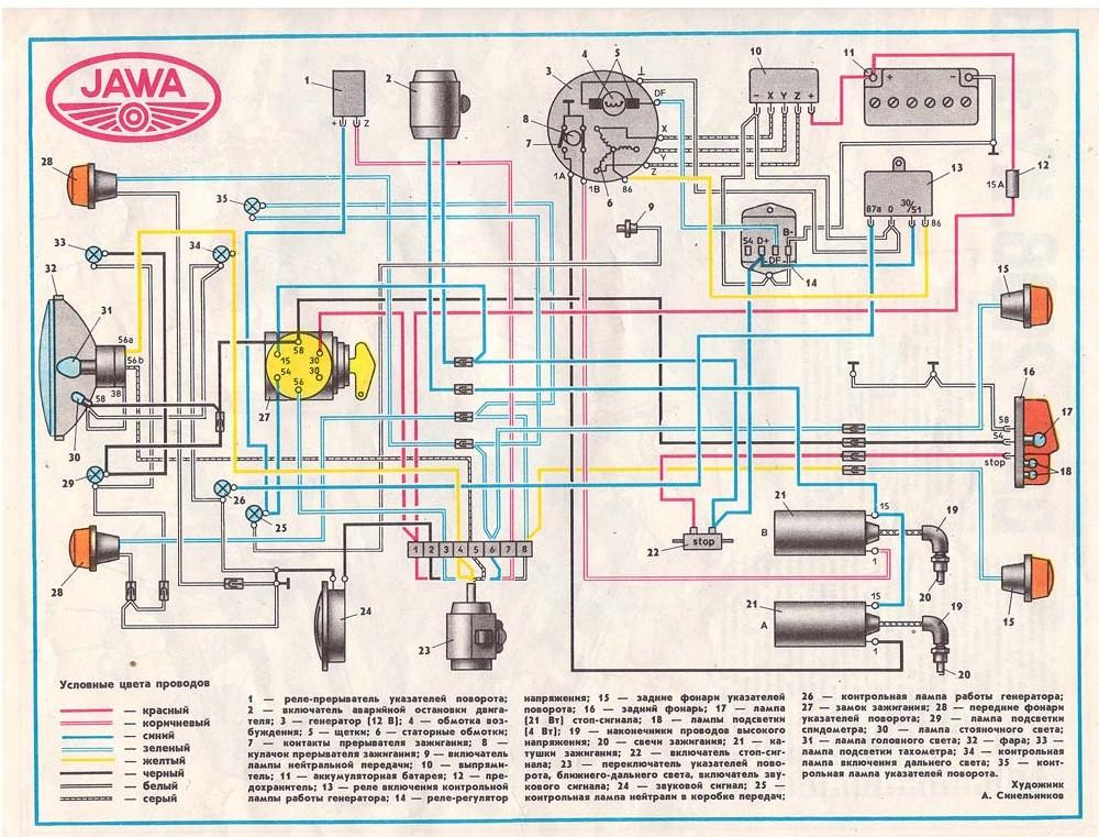 67815726 Jawa Wiring Diagram on bajaj wiring diagram, kia wiring diagram, nissan wiring diagram, garelli wiring diagram, tomos wiring diagram, chevrolet wiring diagram, kawasaki wiring diagram, hunter wiring diagram, toyota wiring diagram, kreidler wiring diagram, new holland wiring diagram, norton wiring diagram, dodge wiring diagram, husaberg wiring diagram, ossa wiring diagram, ajs wiring diagram, smc wiring diagram, cf moto wiring diagram, beta wiring diagram, honda wiring diagram,