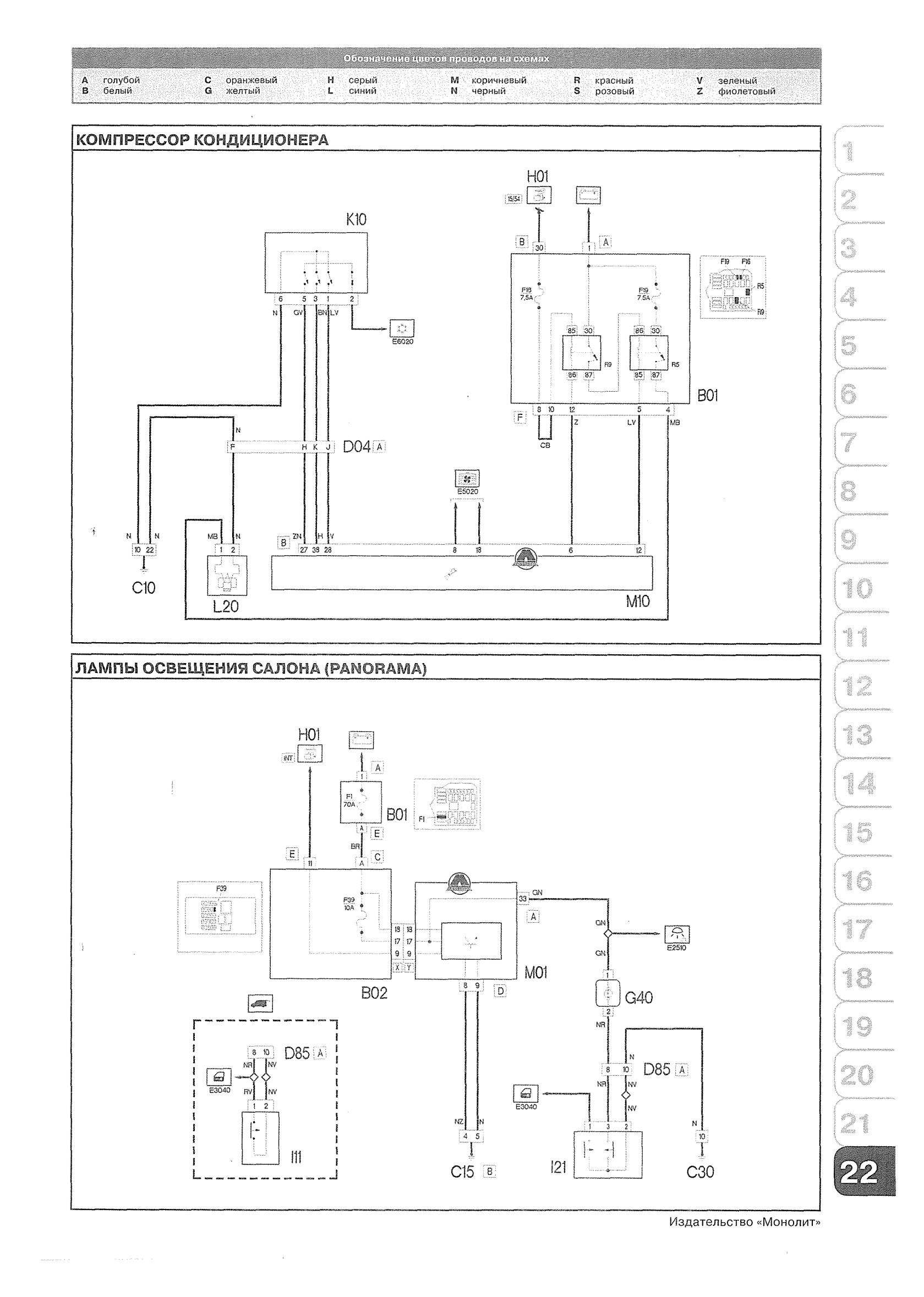 Diagram besides parts of a sewing machine diagram besides fiat diagram e2 80 93 wirings further fiat