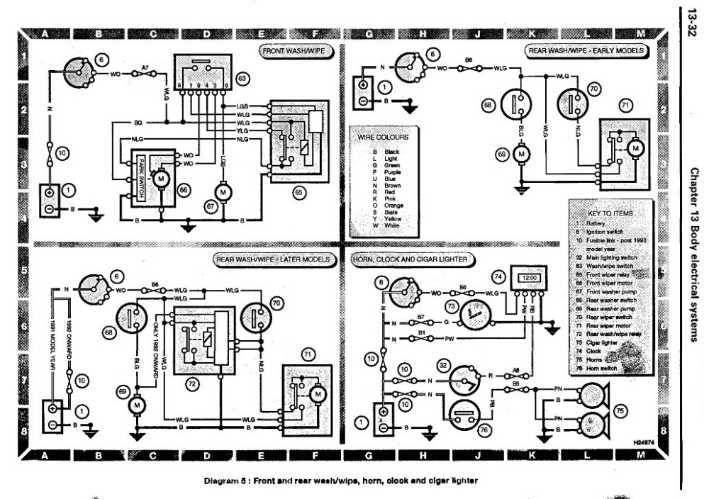 land rover discovery radio wiring diagram 1996 land wiring land rover discovery radio wiring diagram 1996 land wiring diagrams