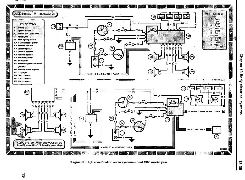 Land rover discovery engine diagram wiring