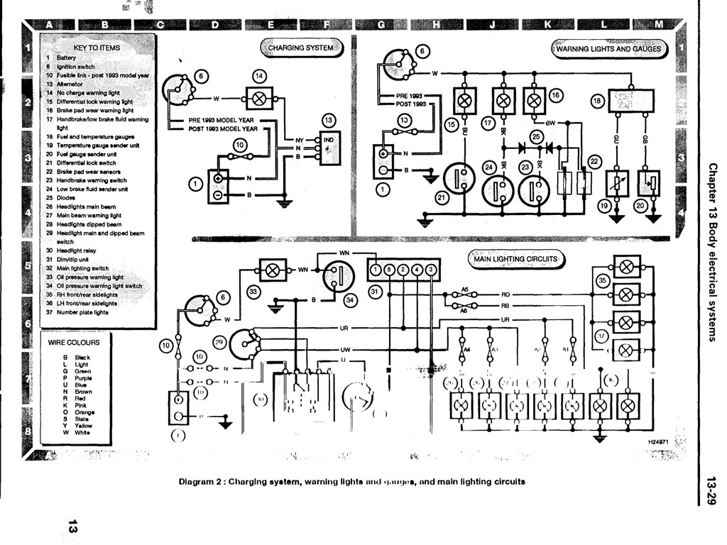 1997 land rover discovery wiring diagram